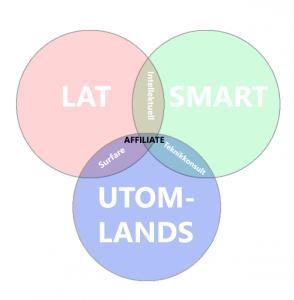 affiliate-diagram