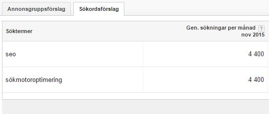 Adwords Tool: Sökmotoroptimering & SEO - 4400