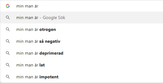 Min man - Google trends