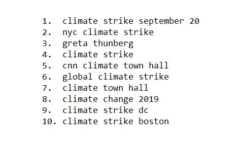 Topp tio snabbast ökande klimatrelaterade sökningar i USA