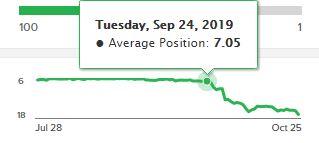 Försämrad ranking efter den 24:e september 2019